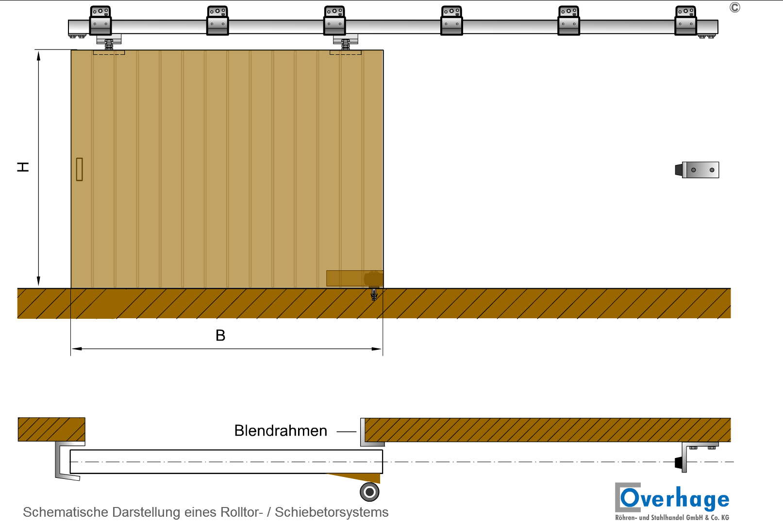 Ansicht / Schema - Schiebetor - geschlossen