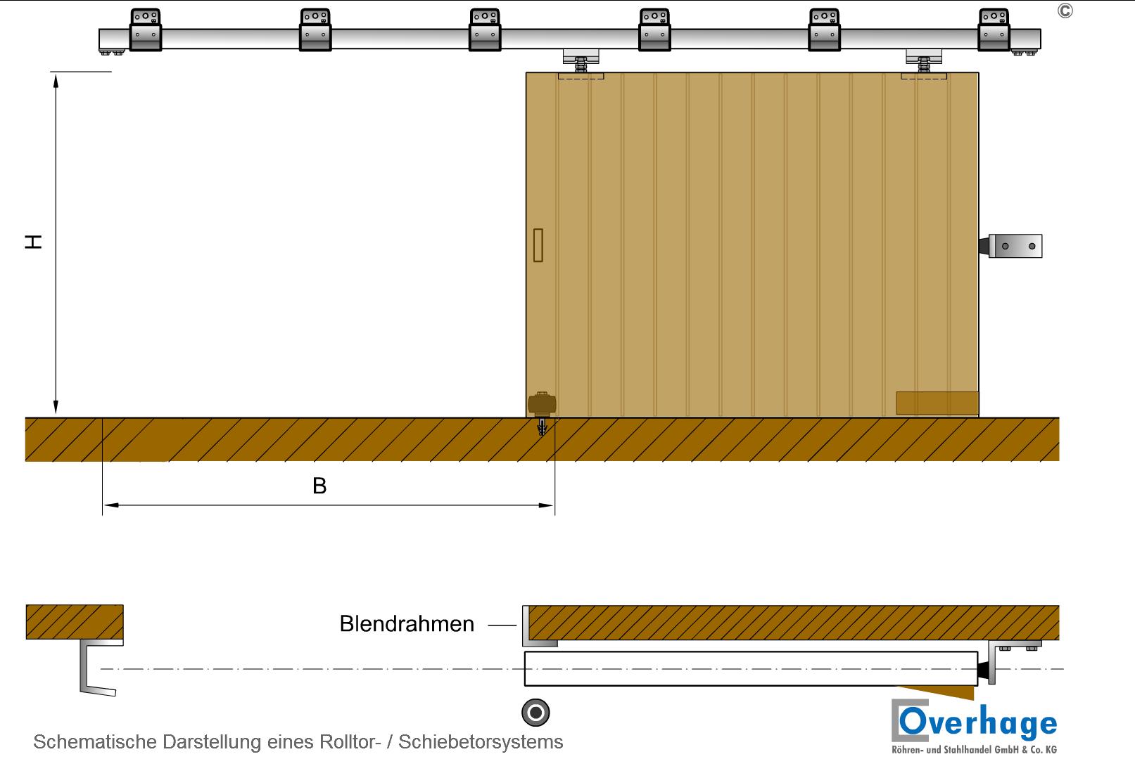 Ansicht / Schema - Schiebetor - offen